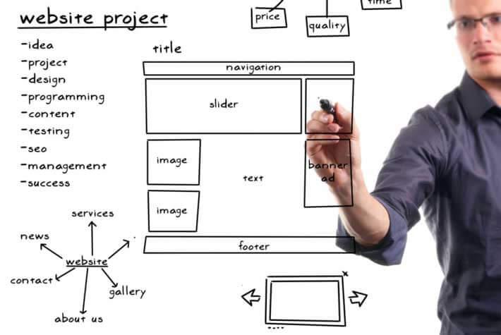 Waarom is een website nou zo belangrijk